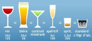 standard - verre